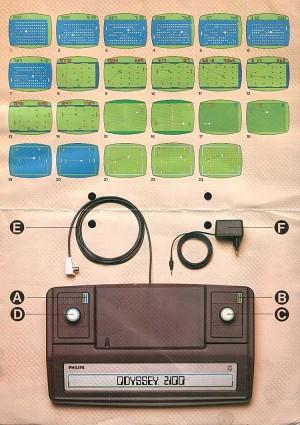 En van de vele Pong-machines die vroeger bestonden was de vernieuwde Odyssey 2100. Dit Pong-systeem bevatte ook een voetbalgame.