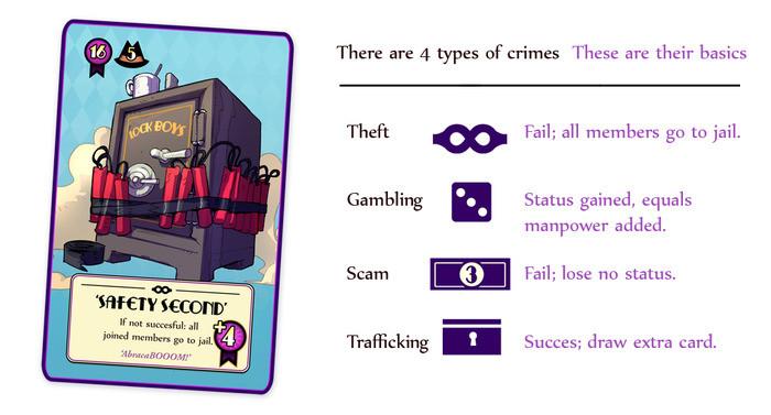 Dit zijn de vier categoriën van de 'crimes'.